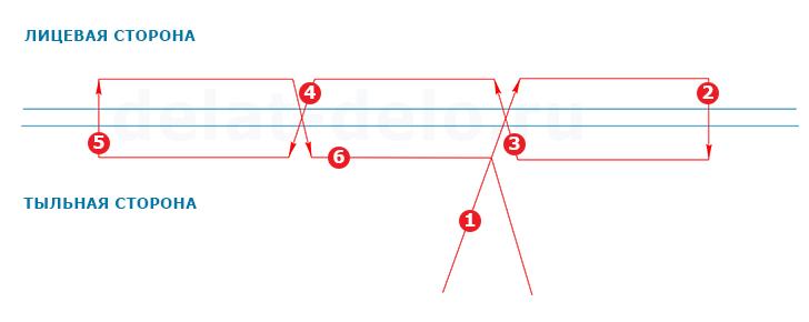 Как сшить дело в 3 дырки 59